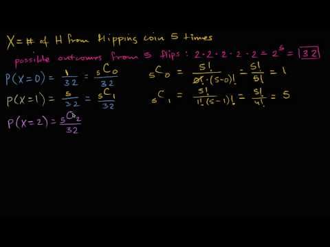 Binomial distribution | Binomial distribution | Khan Academy
