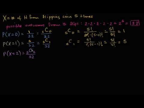 Binomial distribution   Binomial distribution   Khan Academy