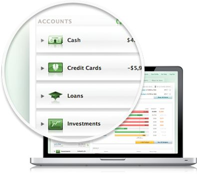 mint is a money management tool which can be helpful to track your financial spending and goals
