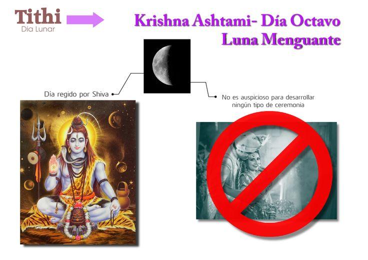 Octavo día de luna menguante o Krishna Ashtami. Hoy la Luna ademas esta en conjunción con Saturno y recibiendo el Octavo aspecto de Marte. Precaución.