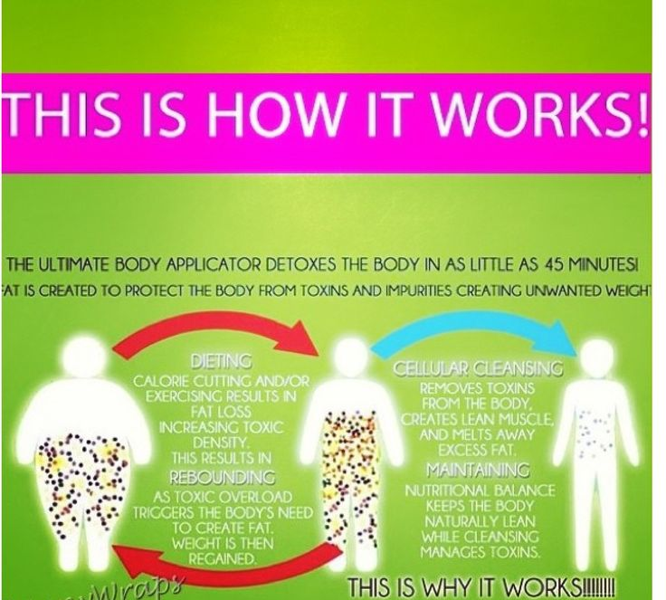 Orange juice help you lose weight