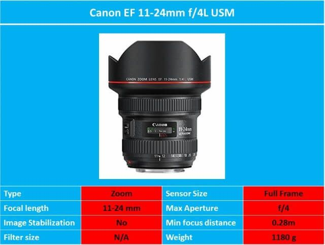 Best Wide Angle Lens For Canon The Full Guide With Sample Photos Wide Angle Lens Best Wide Angle Lens Wide Angle