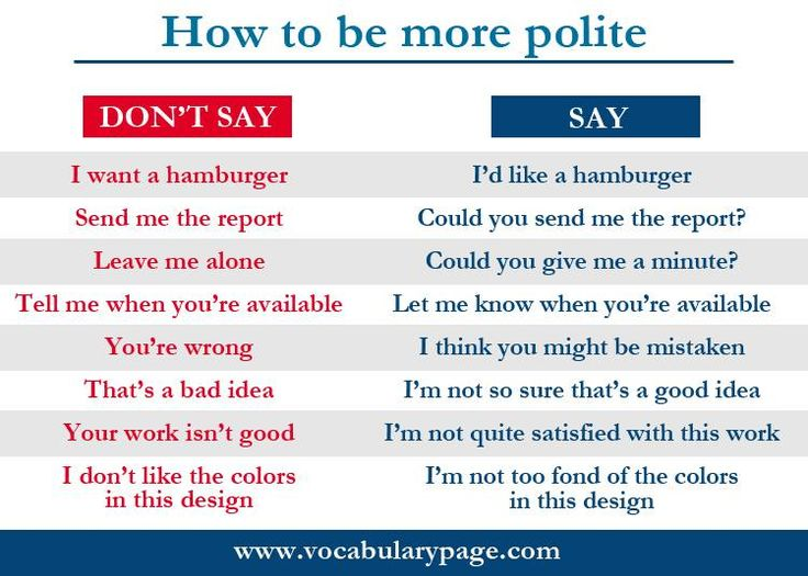 Politeness in the English Language Paper
