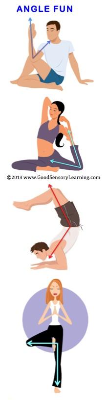yoga dos angulos