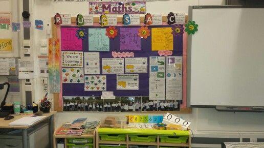Maths display ks2