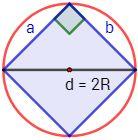 el diámetro de la circunferencia divide al cuadrado en dos triángulos rectángulos iguales