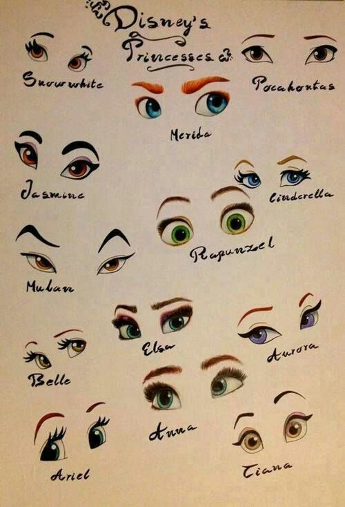Los ojos de las princesas de Disney