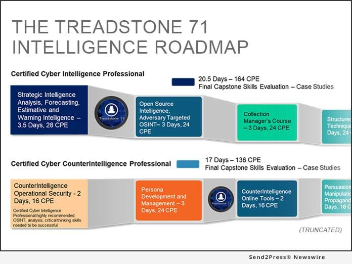 Treadstone 71 Releases Cyber Intelligence And Counterintelligence