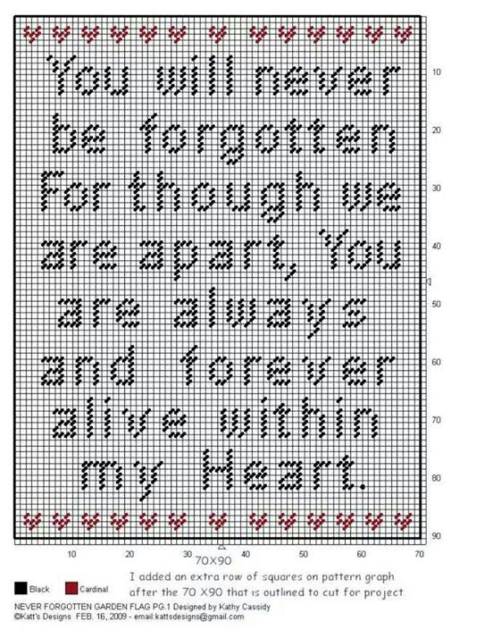 """You will never be forgotten for though we are apart, You are always and forever alive within my Heart."" wall hanging"