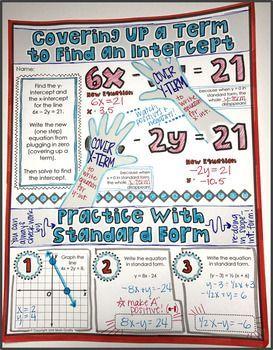 Standard Form Doodle Notes