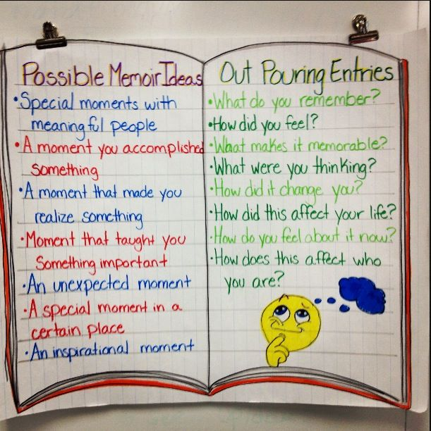 Memoirs Anchor Chart