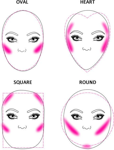Amazing Tips for Beautiful Blush - The shape of your face is one of the most important things to consider when applying blush.