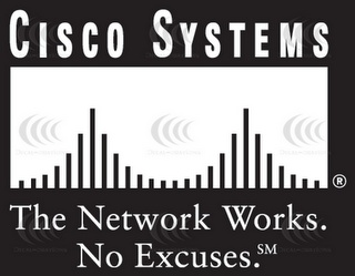 a history of cisco systems in information technology The development of information technology through four periods: premechanical, mechanical, electromechanical, and electronic an.