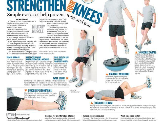 Torn+Meniscus+Exercises