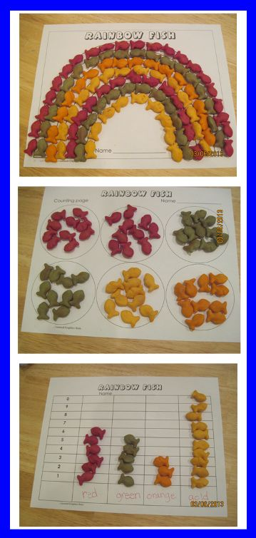Rainbow Fish colors, sorting and graphing