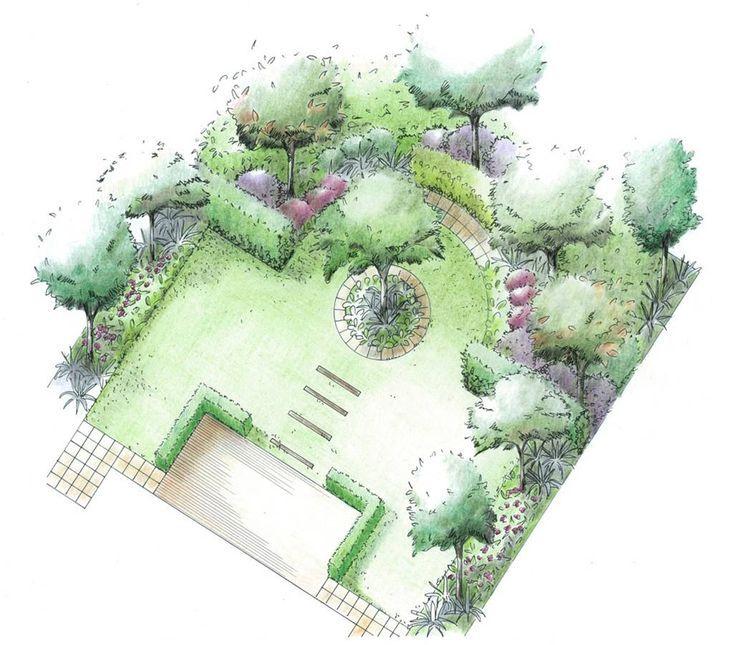 les 18 meilleures images du tableau plans de jardin sur