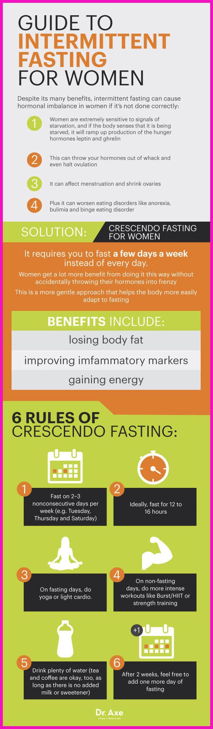 Mfp weight loss method