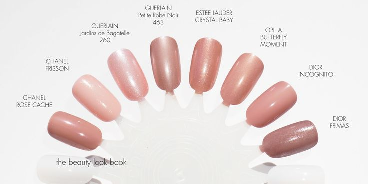 The Beauty Look Book: Estee Lauder Crystal Baby Collection | Nail Lacquer, Shimmer Lip Gloss and Illuminating Gelée Powder Blush