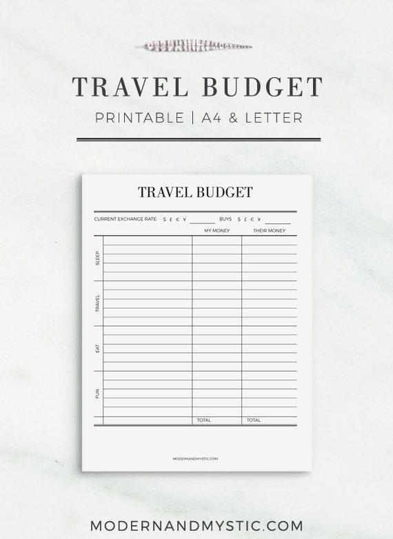 travel budget printable vacation budget planner travel planner