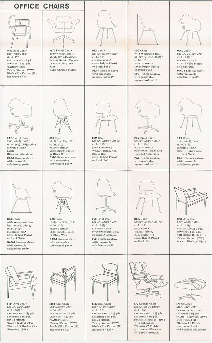 "Eames chairs of all types are featured in this chart from a mid-century poster advertising Herman Miller's ""Executive Office Group.""  #shellspotting @hermanmiller"