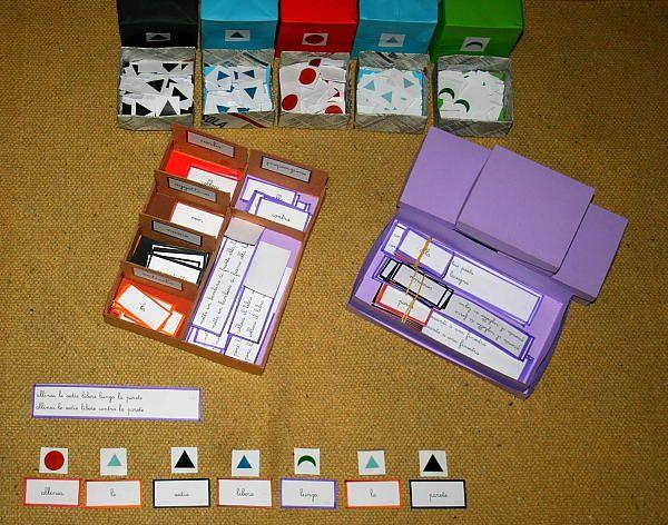 Psicogrammatica Montessori: scatola grammaticale IV– presentazione del materiale, e i cartellini di riempimento pronti per il download e la stampa. Con questa scatola i bambini approfondiscono lo studio della preposizione.