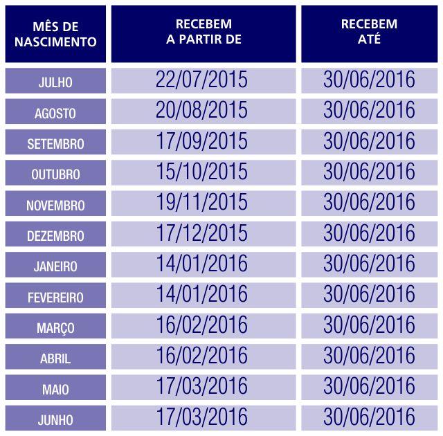 Tabela PIS 2015-2016
