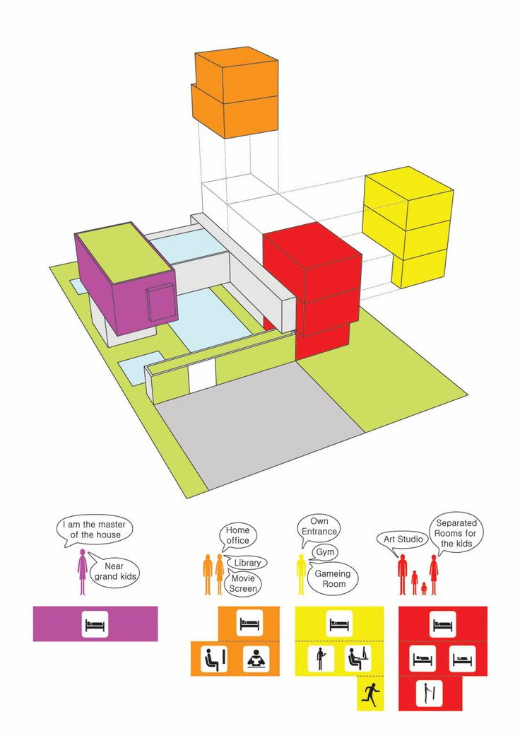 Big Architecture Diagrams Ron (biao) shen dl03 2013 sm art center college of design