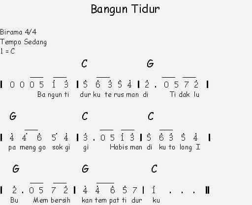 #banguntidur #kidssong #indonesian