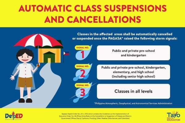 Walangpasok Class Suspensions On Tuesday August 6 2019 Class