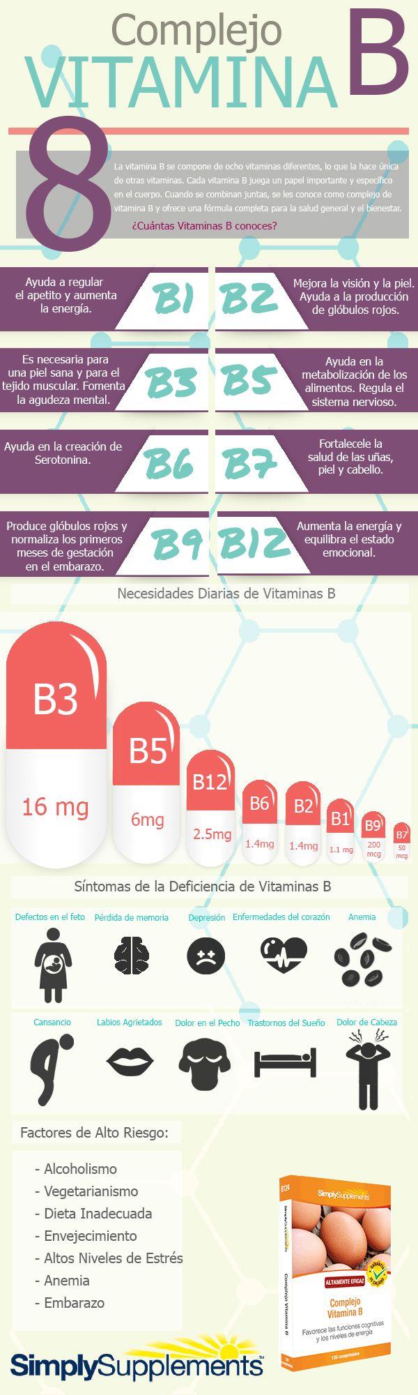 El consumo de vitamina B disminuye el riesgo de sufrir dolores de cabeza