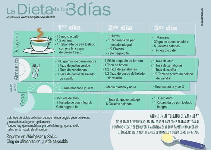 Dieta saludable para adelgazar 5 kilos