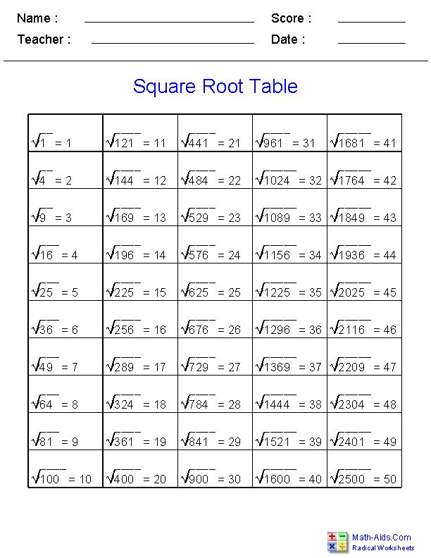 23 best Ani exponents images on Pinterest Math school, Math - square root chart template