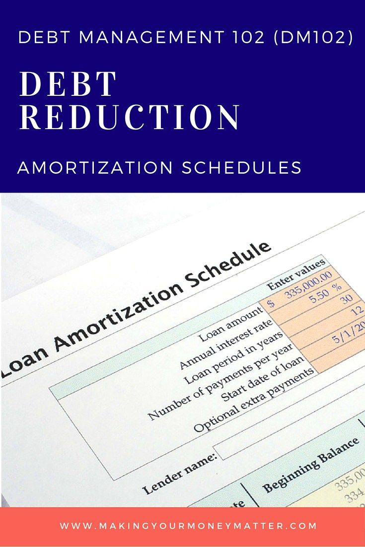 how to make an amortization schedule