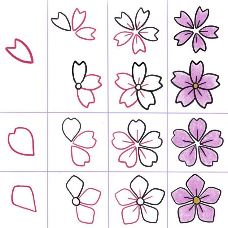 """Im März beginnt die wunderschöne Kirschblütenzeit. Daher habe ich meine Bujo Seiten auch im """"Sakura-Stil"""" gestaltet (Sakura = jap. Kirschblüte…"""