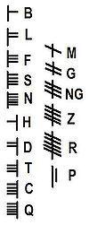 Alphabet oghamique