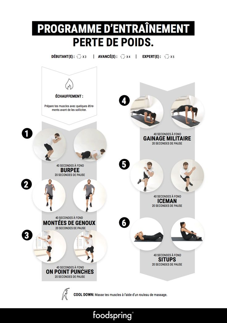 6 exercices de perte de poids + programme d'entraînement..