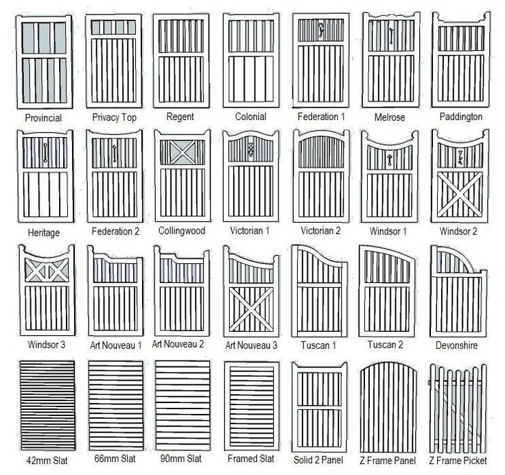 A sliding gate is constructed using a steel frame and base and can be lined with timber panels or pickets to match your decorative fencing. Description from alldayfencing.com.au. I searched for this on bing.com/images