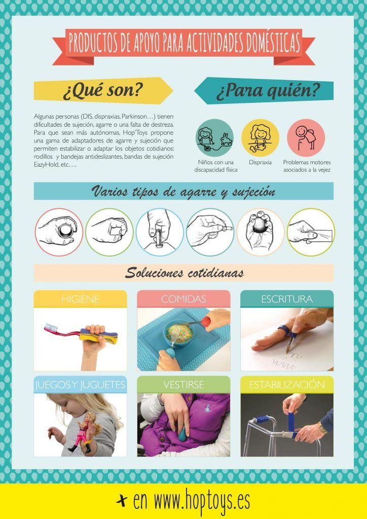 Productos de apoyo para actividades de sujeción/agarre