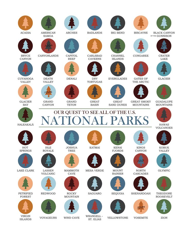 Document Your Quest to See All National Parks 8x10 Bucket List. $20.00, via Etsy.