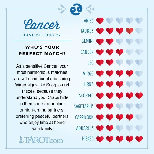 Astrology Cancer Dating Cancers And Scorpios Compatibility