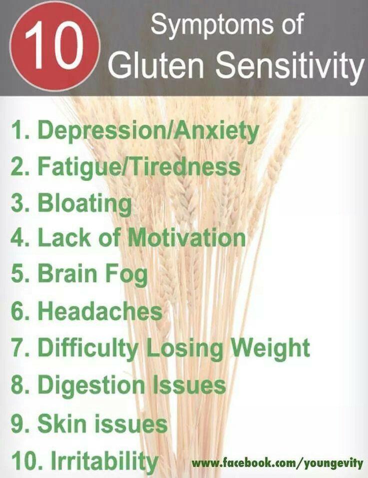The top 10 symptoms of Gluten Sensitivity!