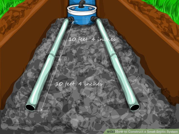 Image titled Construct a Small Septic System Step 23