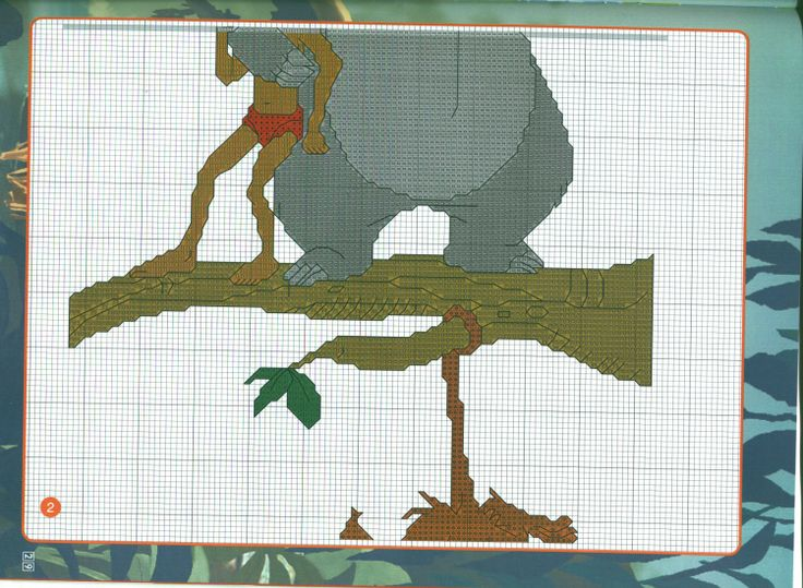 Jungle Book growth chart 4 of 6