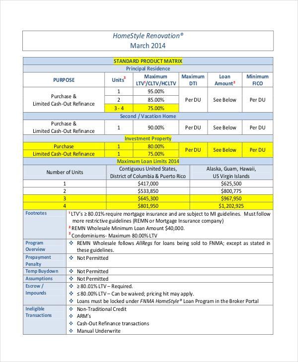 Change Order Form template Order form, Order form template, Change