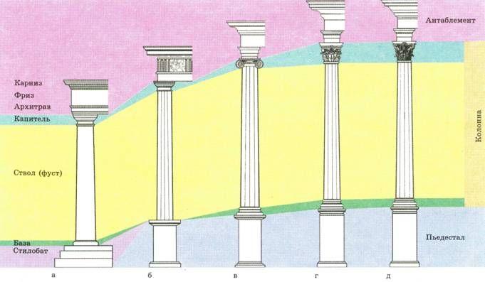 Краткий словарь художественных терминов для учащихся 5-8 классов (fb2) | КулЛиб - Классная библиотека! Скачать книги бесплатно