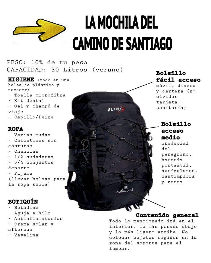 la mochila del peregrino #caminodesantiago  #elviajeinteligente