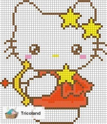 Hello Kitty perler bead pattern - Crochet / knit / stitch charts and graphs ...