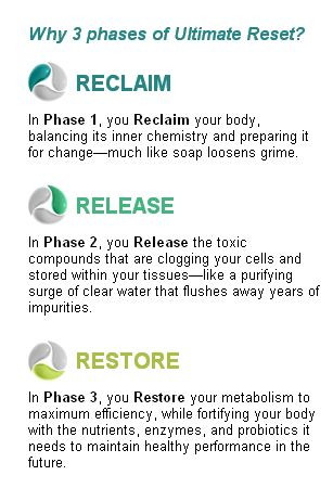 Ultimate Reset - LOOK HERE FIRST! Things you MUST Know!