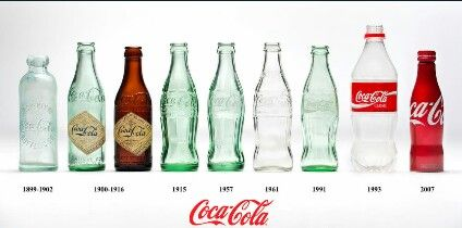 Revolution of coca-cola