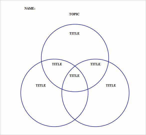 Venn Diagram Template Doc In 2020 Venn Diagram Template Word Template Venn Diagram